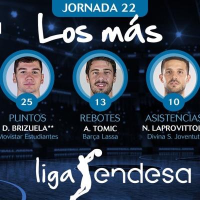 Jugadors més destacats de la Jornada 22