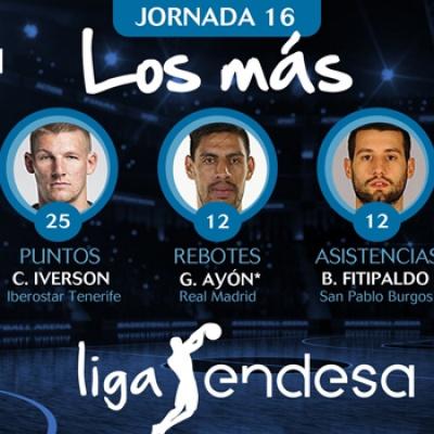 Todorovic, jugador destacat a Los más de la Lliga Endesa